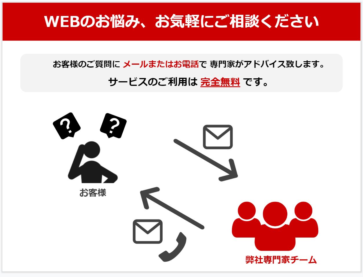 WEBのお悩み、お気軽にご相談ください